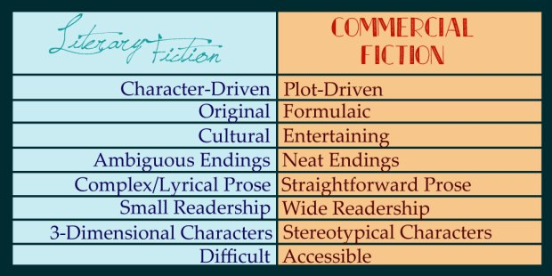 LiteraryCommercialDifferences